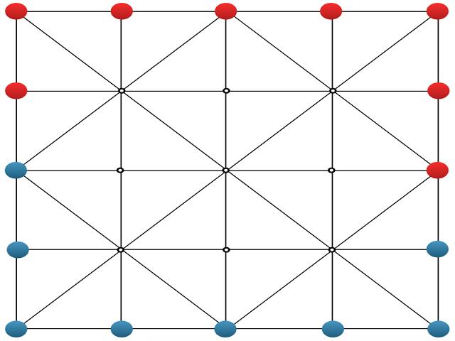 Sơ lược cơ bản về bàn cờ gánh